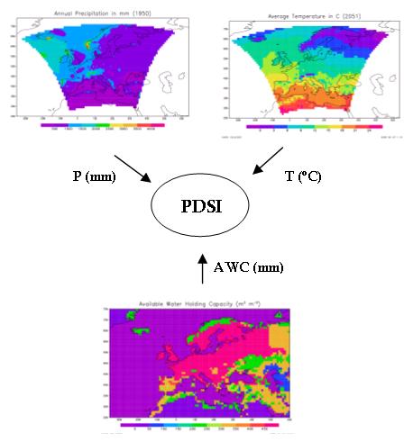 PDSI index for climate scenarios